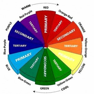 Colour wheel and interior design how to build a house - Color wheel interior design ...