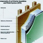 How to Repair an EIFS (Stucco)