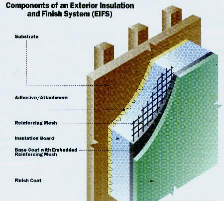 Repairing an eifs stucco how to build a house for Exterior insulation and finish system